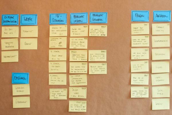 Das Ergebnis einer guten Recherche: Eine Wand voll mit Post-its.